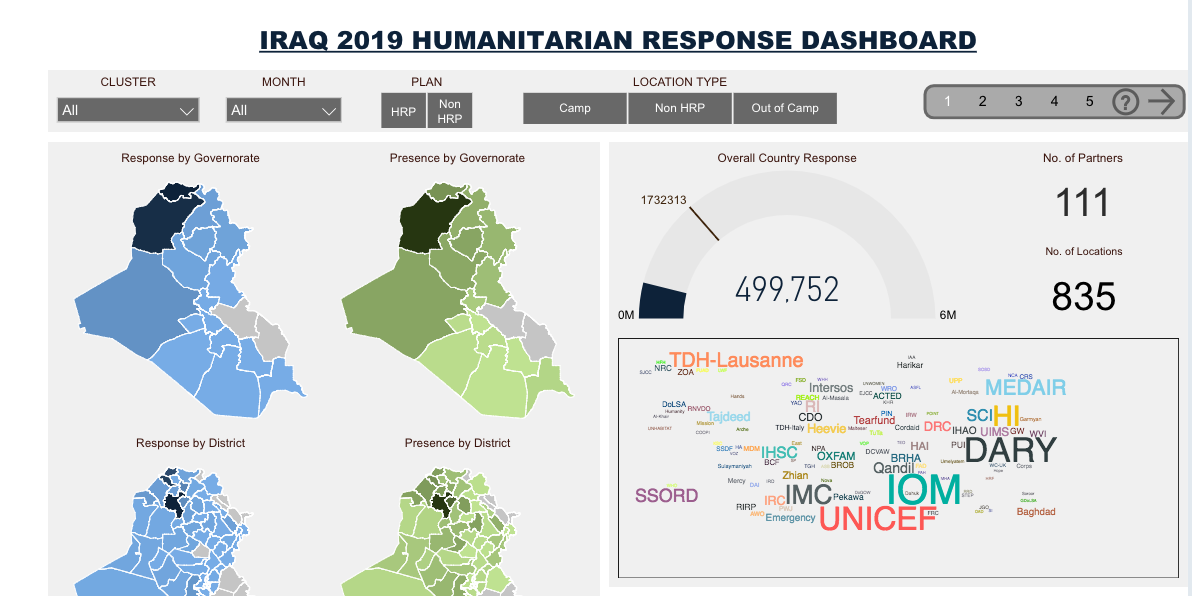 Unocha In Iraq Leverages The