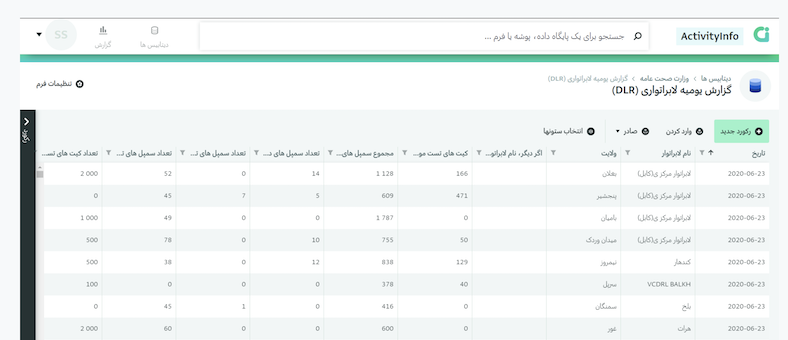 Table View of the Daily Laboratory Report in Dari - MoPH