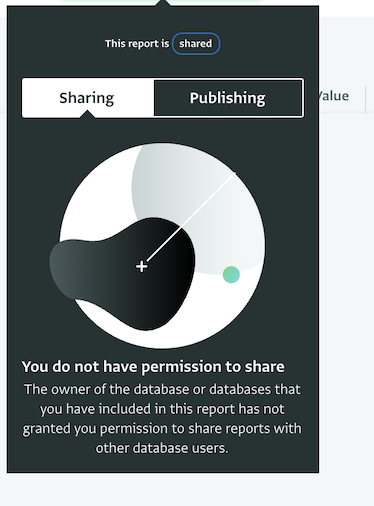 Lack of Sharing report permission